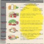 1ère édition — Les Règles Alimentaires officielles du Canada 1942
